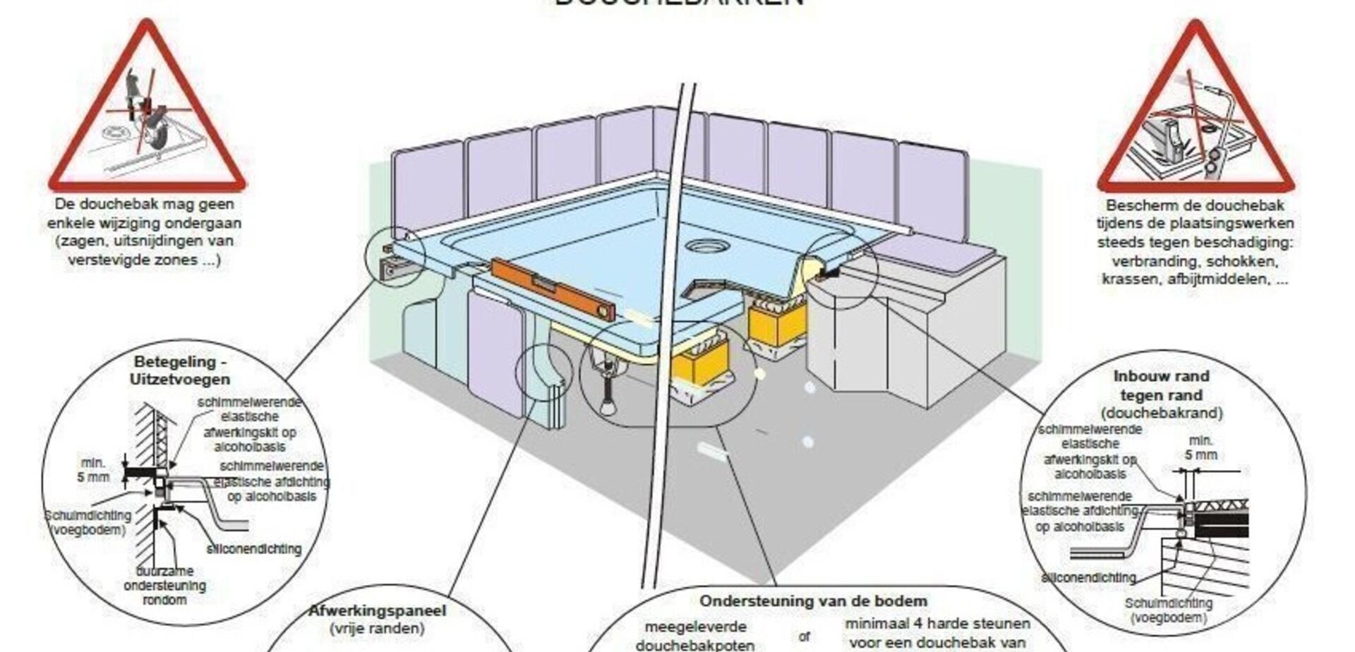 Vaak Hoe acryl douchebakken plaatsen - Brico | Voor de makers LB93
