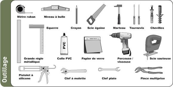 Montage Et Pose Dun Meuble De Salle De Bains Pour Les Makers